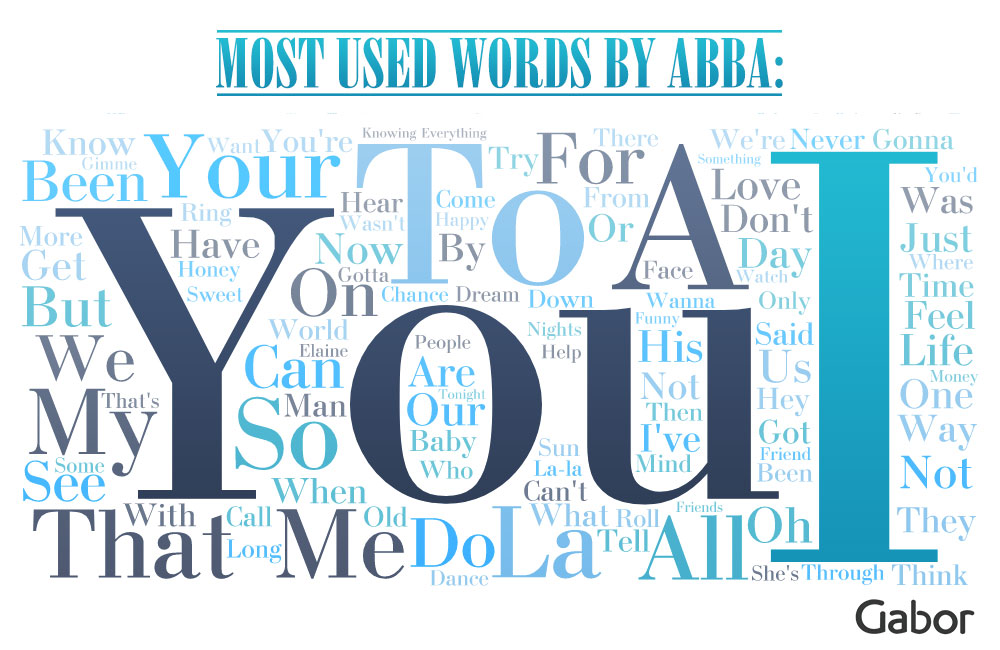 ABBA's most sung words