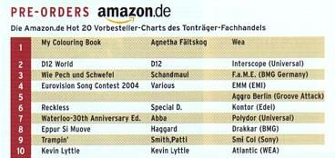 Pre-order charts at Amazon Germany